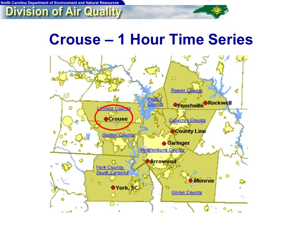 81 Crouse – 1 Hour Time Series