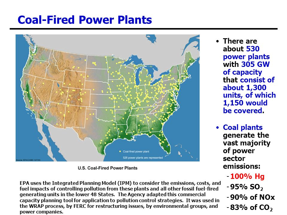 Power Generation Is a Major Source of Emissions 2000 Sulfur Dioxide 2000 Nitrogen Oxides * Other stationary combustion includes residential and commercial sources.