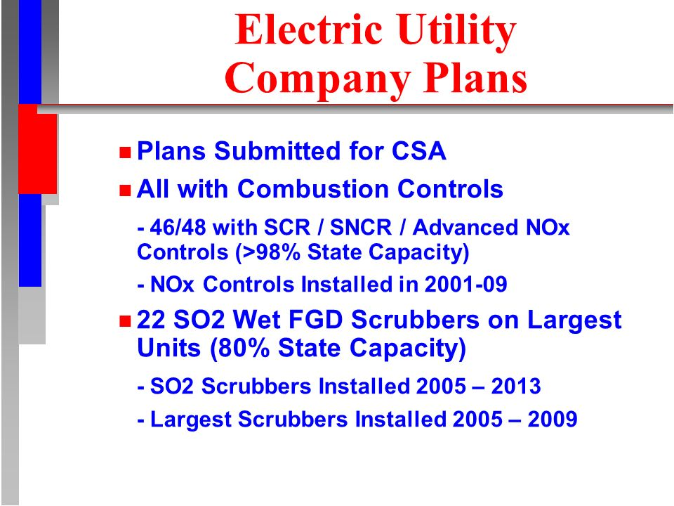 Electric Utility Company Plans n Plans Submitted for CSA n All with Combustion Controls - 46/48 with SCR / SNCR / Advanced NOx Controls (>98% State Capacity) - NOx Controls Installed in n 22 SO2 Wet FGD Scrubbers on Largest Units (80% State Capacity) - SO2 Scrubbers Installed 2005 – Largest Scrubbers Installed 2005 – 2009