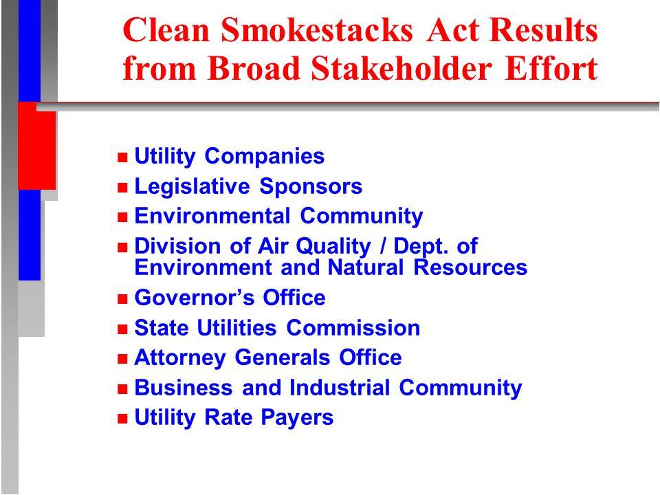 Clean Smokestacks Act Results from Broad Stakeholder Effort n Utility Companies n Legislative Sponsors n Environmental Community n Division of Air Quality / Dept.