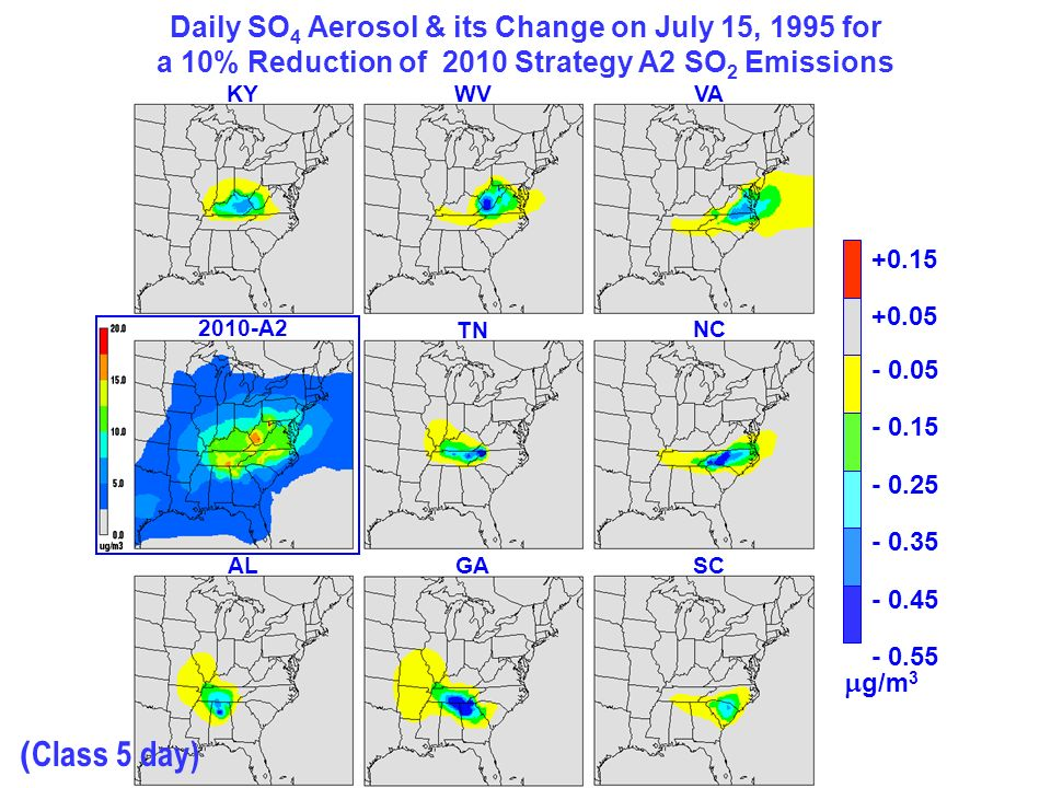 Daily SO 4 Aerosol & its Change on July 15, 1995 for a 10% Reduction of 2010 Strategy A2 SO 2 Emissions KYWVVA TN 2010-A2NC ALGASC +0.15 +0.05 - 0.05 - 0.15 - 0.25 - 0.35 - 0.45 - 0.55 g/m 3 ( Class 5 day)
