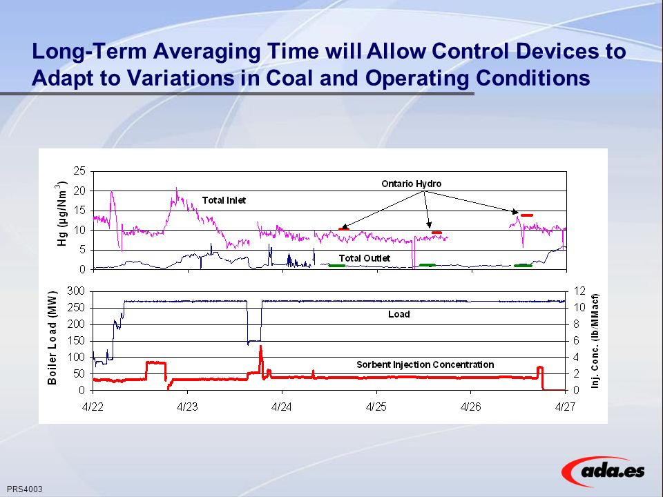 PRS4003 Long-Term Averaging Time will Allow Control Devices to Adapt to Variations in Coal and Operating Conditions