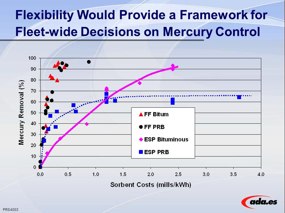 PRS4003 Flexibility Would Provide a Framework for Fleet-wide Decisions on Mercury Control