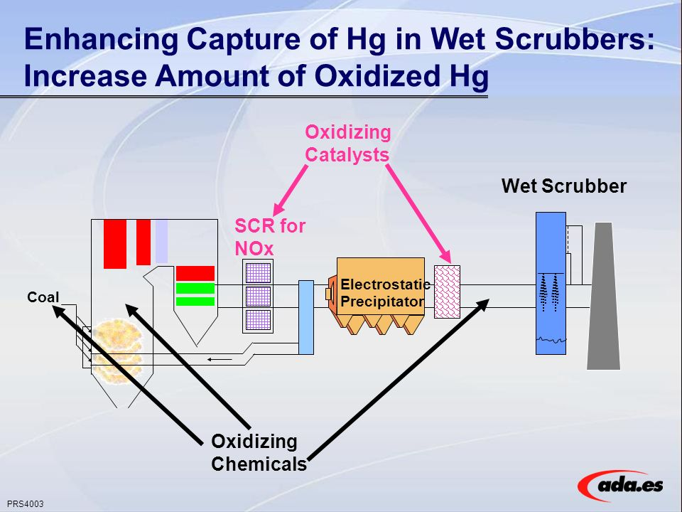 PRS4003 Enhancing Capture of Hg in Wet Scrubbers: Increase Amount of Oxidized Hg Coal Electrostatic Precipitator Wet Scrubber Oxidizing Chemicals SCR for NOx Oxidizing Catalysts