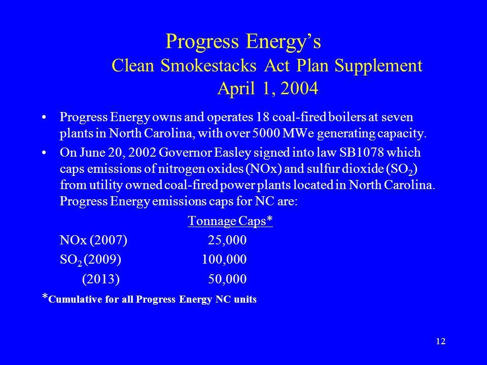 13 Locations of Progress Energys Coal-Fired Power Plants in North Carolina