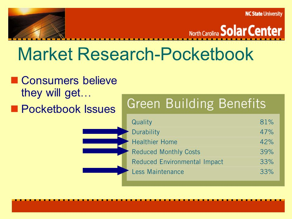 Market Research-Pocketbook Consumers believe they will get … Pocketbook Issues