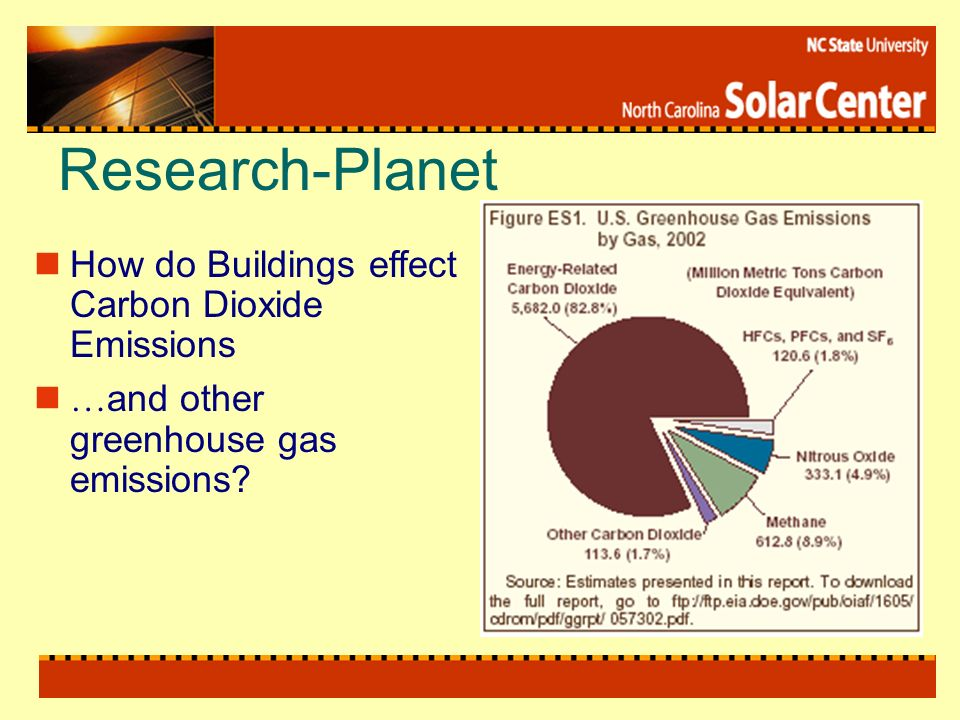 Research-Planet How do Buildings effect Carbon Dioxide Emissions … and other greenhouse gas emissions?