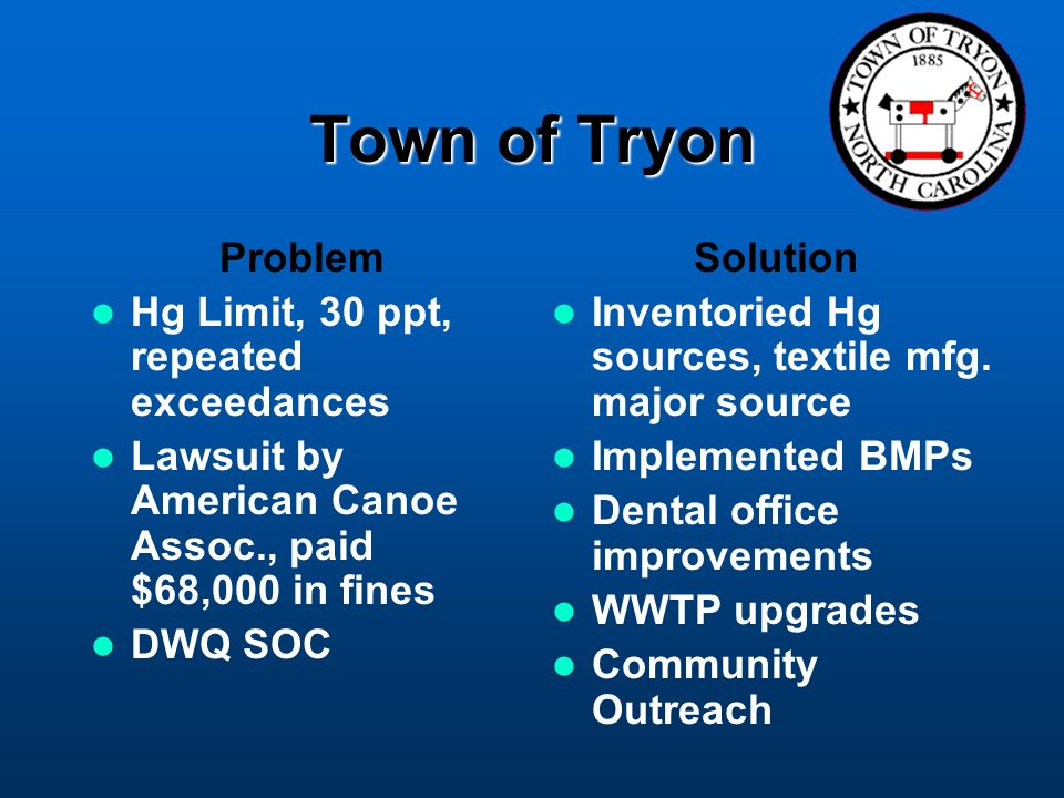 Town of Tryon Problem Hg Limit, 30 ppt, repeated exceedances Lawsuit by American Canoe Assoc., paid $68,000 in fines DWQ SOC Solution Inventoried Hg sources, textile mfg.
