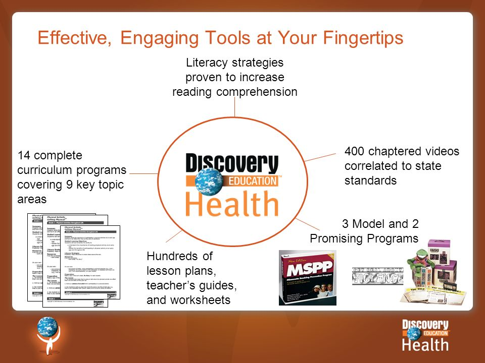 Effective, Engaging Tools at Your Fingertips 400 chaptered videos correlated to state standards 14 complete curriculum programs covering 9 key topic areas Hundreds of lesson plans, teachers guides, and worksheets 3 Model and 2 Promising Programs Literacy strategies proven to increase reading comprehension
