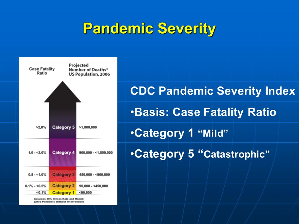 Pandemic Severity CDC Pandemic Severity Index Basis: Case Fatality Ratio Category 1 Mild Category 5 Catastrophic