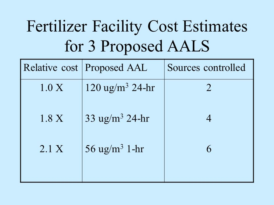 Relative Cost & Performance: Aerated basin vs Activated sludge Aerated stabilization basin - More cost effective - Comparable but slightly less performance - 2 of 3 US mills installed aerated basins - 4 of 5 NC mills installed aerated basins, typical of southern mills - Most installed 20-40 years ago
