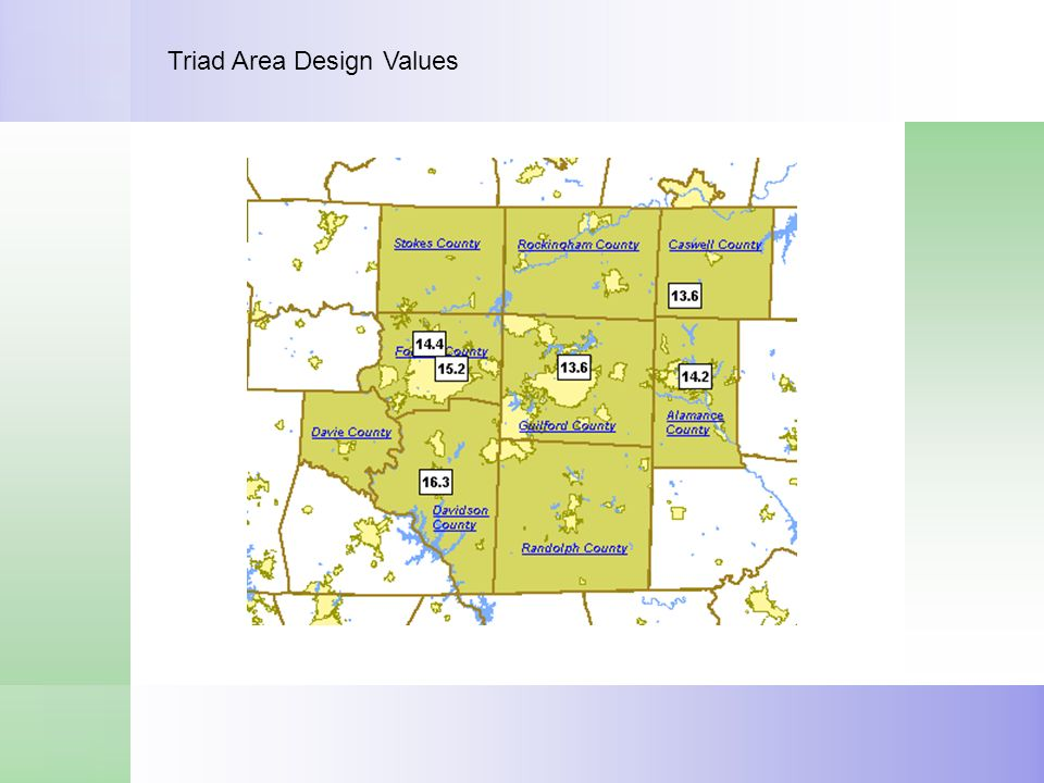 Triad Area Design Values