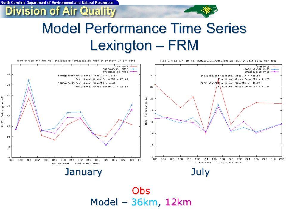 Model Performance Time Series Lexington – FRM JanuaryJuly Obs Model – 36km, 12km
