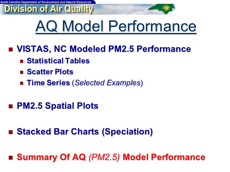 AQ Model Performance VISTAS, NC Modeled PM2.5 Performance VISTAS, NC Modeled PM2.5 Performance Statistical Tables Statistical Tables Scatter Plots Sca