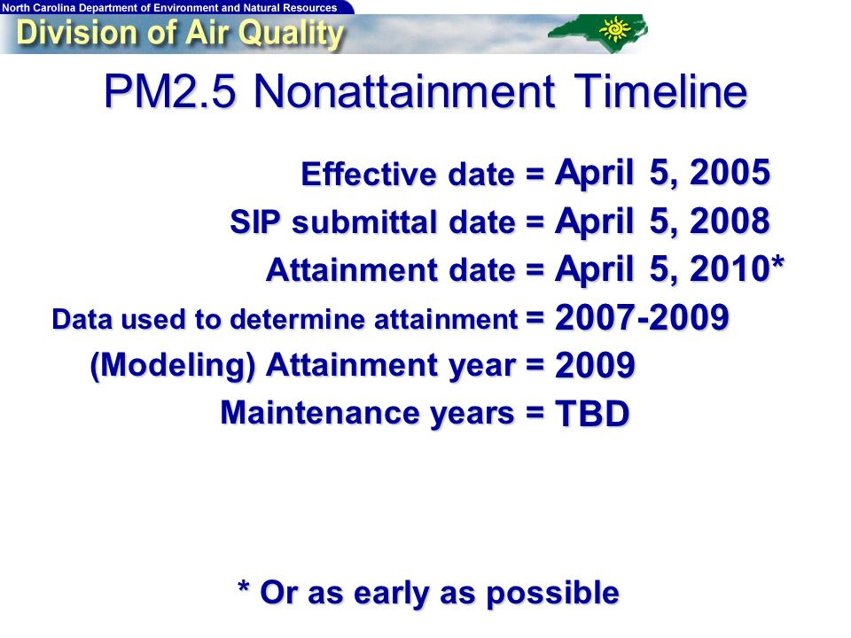 PM2.5 Nonattainment Timeline Effective date = SIP submittal date = Attainment date = Data used to determine attainment = (Modeling) Attainment year = Maintenance years = April 5, 2005 April 5, 2008 April 5, 2010* 2007-20092009TBD * Or as early as possible