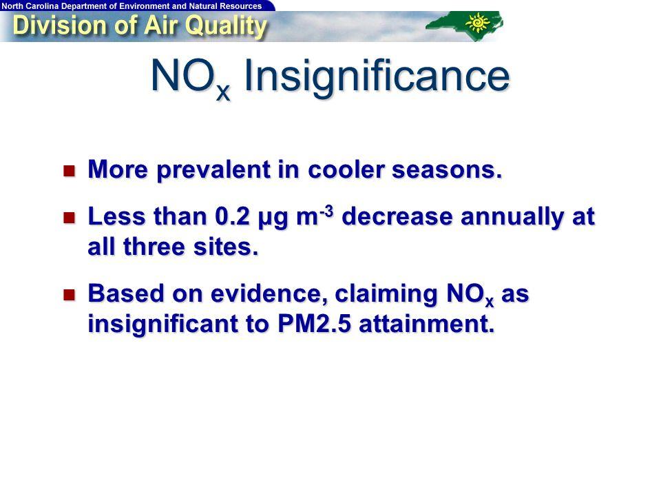 More prevalent in cooler seasons. More prevalent in cooler seasons.