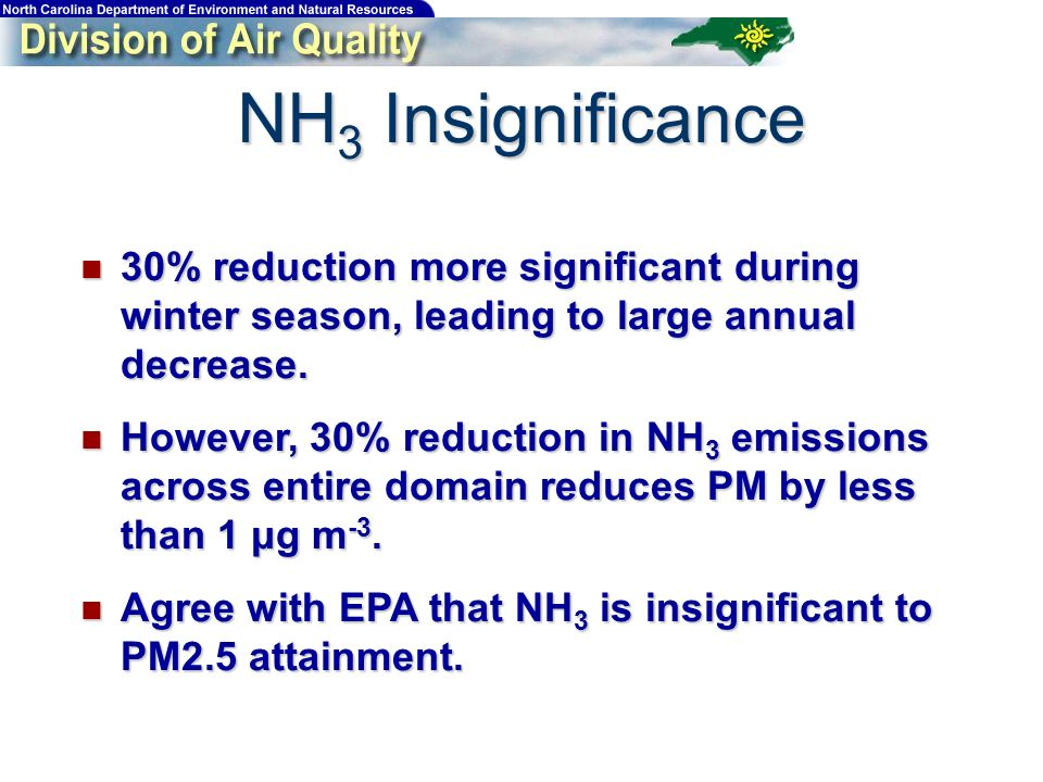 30% reduction more significant during winter season, leading to large annual decrease.