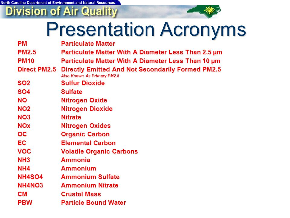 Presentation Acronyms PMParticulate Matter PM2.5Particulate Matter With A Diameter Less Than 2.5 µm PM10Particulate Matter With A Diameter Less Than 1