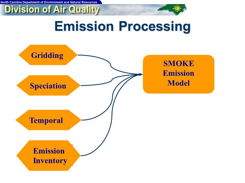 Emission Processing GriddingSpeciationTemporalEmission Inventory SMOKE Emission Model