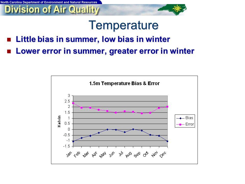 Little bias in summer, low bias in winter Little bias in summer, low bias in winter Lower error in summer, greater error in winter Lower error in summer, greater error in winter Temperature