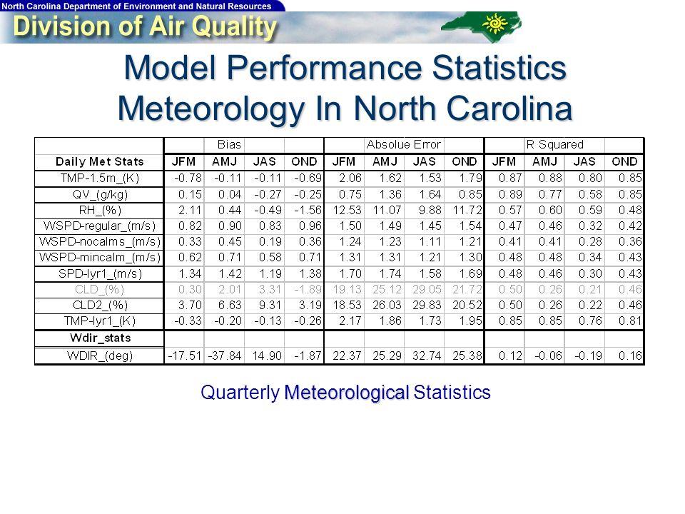 Model Performance Statistics Meteorology In North Carolina Meteorological Quarterly Meteorological Statistics