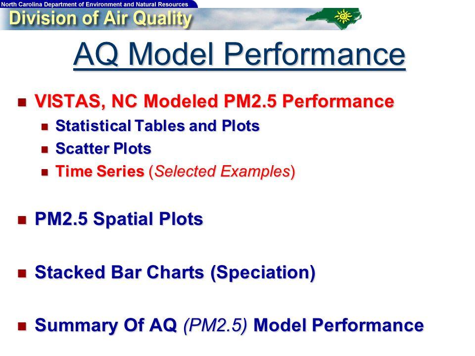 AQ Model Performance VISTAS, NC Modeled PM2.5 Performance VISTAS, NC Modeled PM2.5 Performance Statistical Tables and Plots Statistical Tables and Plo