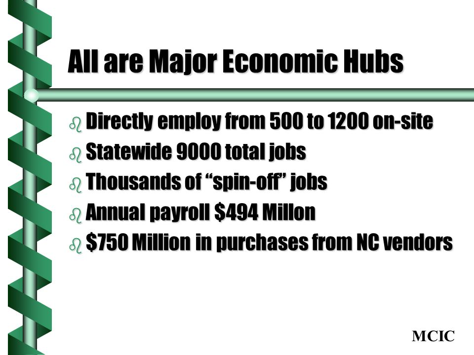 MCIC All are Major Economic Hubs b Directly employ from 500 to 1200 on-site b Statewide 9000 total jobs b Thousands of spin-off jobs b Annual payroll