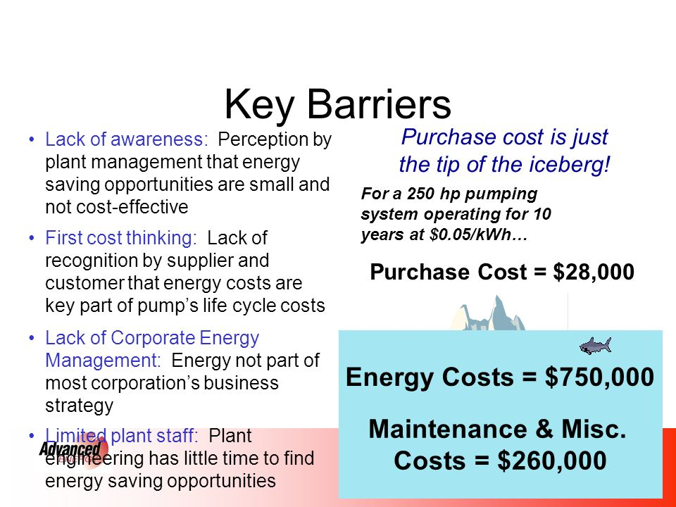 Key Barriers Lack of awareness: Perception by plant management that energy saving opportunities are small and not cost-effective For a 250 hp pumping system operating for 10 years at $0.05/kWh… Purchase Cost = $28,000 Energy Costs = $750,000 Maintenance & Misc.