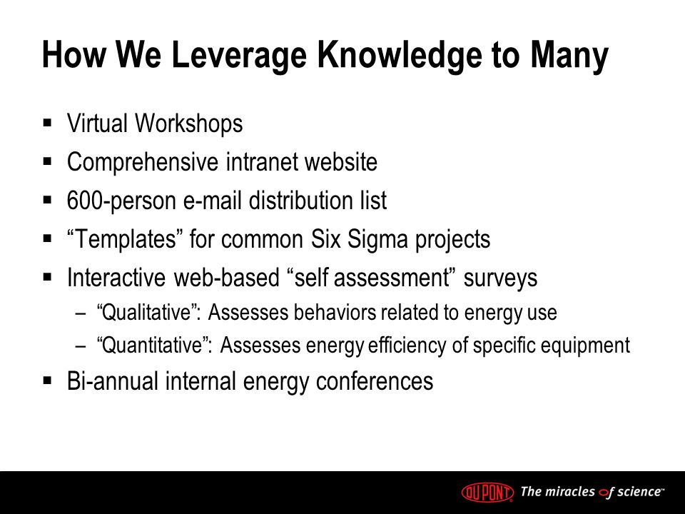 How We Leverage Knowledge to Many Virtual Workshops Comprehensive intranet website 600-person e-mail distribution list Templates for common Six Sigma
