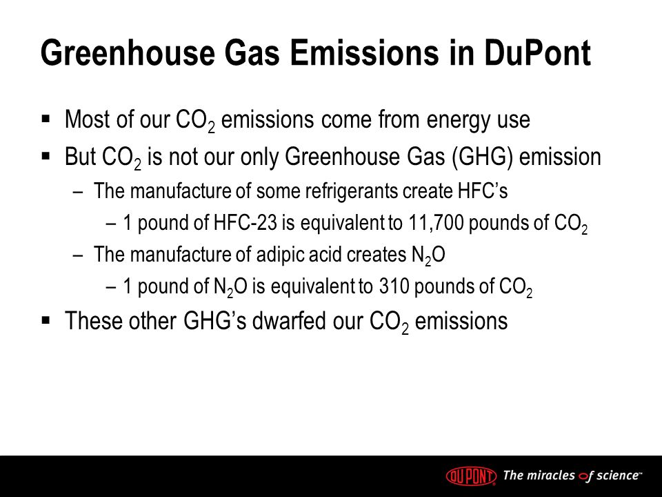 Greenhouse Gas Emissions in DuPont Most of our CO 2 emissions come from energy use But CO 2 is not our only Greenhouse Gas (GHG) emission –The manufac