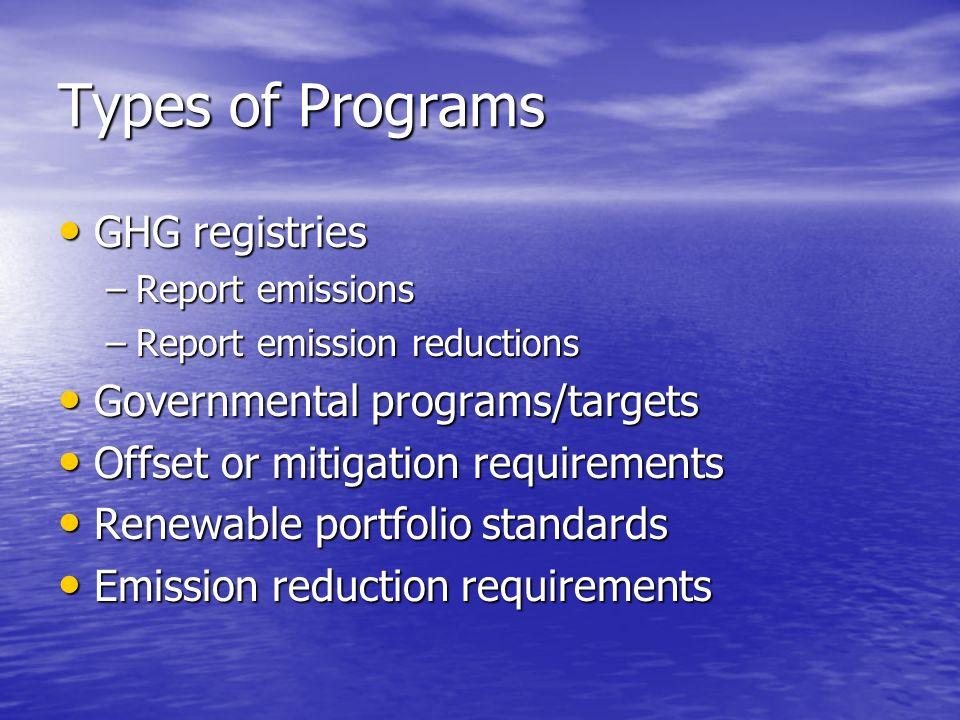 Types of Programs GHG registries GHG registries –Report emissions –Report emission reductions Governmental programs/targets Governmental programs/targ