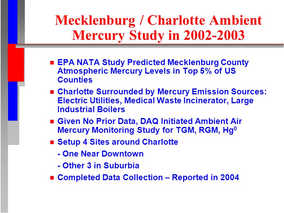 Mecklenburg / Charlotte Ambient Mercury Study in 2002-2003 n EPA NATA Study Predicted Mecklenburg County Atmospheric Mercury Levels in Top 5% of US Co