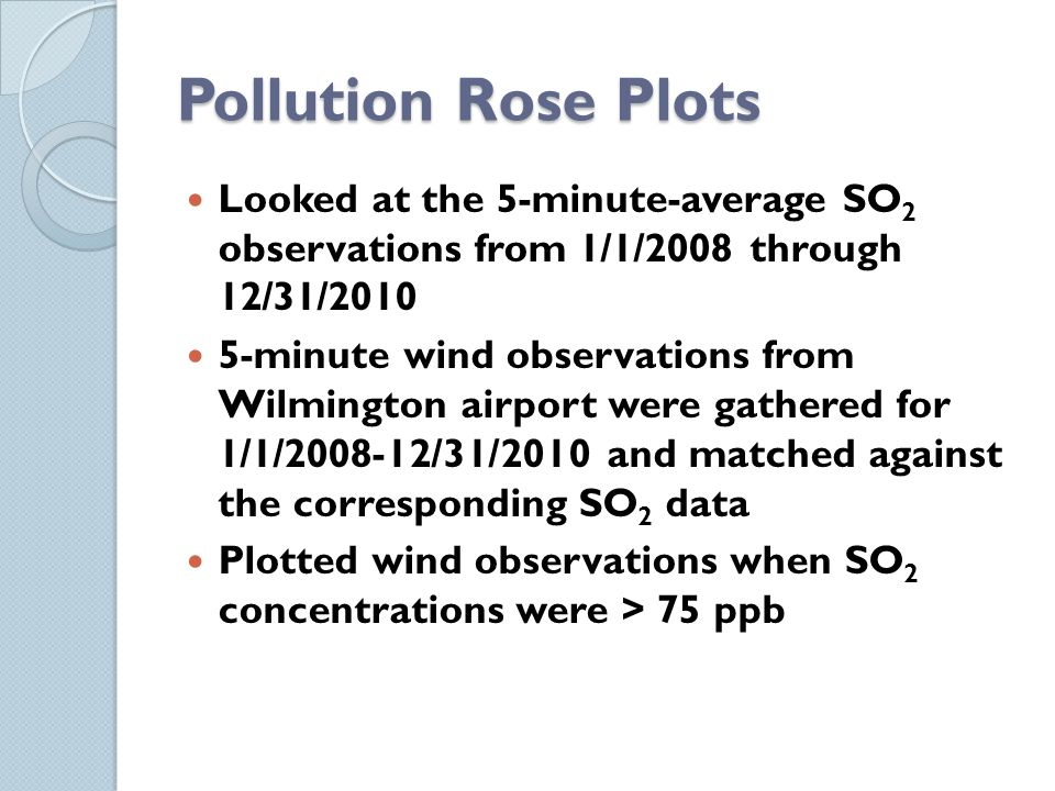 Pollution Rose Plots Looked at the 5-minute-average SO 2 observations from 1/1/2008 through 12/31/2010 5-minute wind observations from Wilmington airp