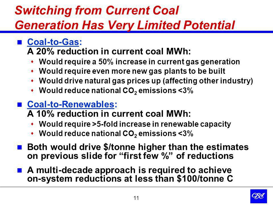 11 Switching from Current Coal Generation Has Very Limited Potential Coal-to-Gas: A 20% reduction in current coal MWh: Would require a 50% increase in current gas generation Would require even more new gas plants to be built Would drive natural gas prices up (affecting other industry) Would reduce national CO 2 emissions <3% Coal-to-Renewables: A 10% reduction in current coal MWh: Would require >5-fold increase in renewable capacity Would reduce national CO 2 emissions <3% Both would drive $/tonne higher than the estimates on previous slide for first few % of reductions A multi-decade approach is required to achieve on-system reductions at less than $100/tonne C