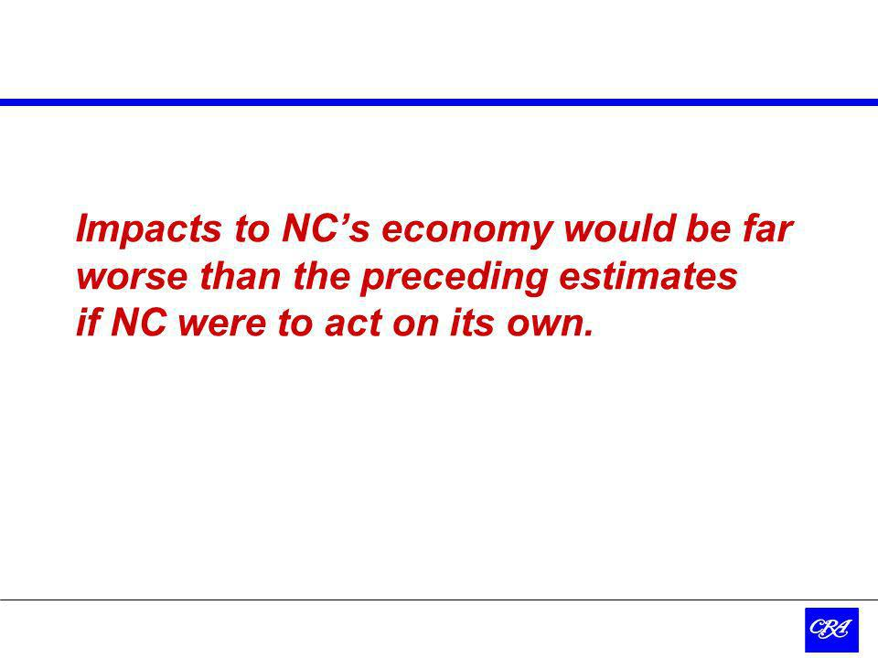 Impacts to NCs economy would be far worse than the preceding estimates if NC were to act on its own.