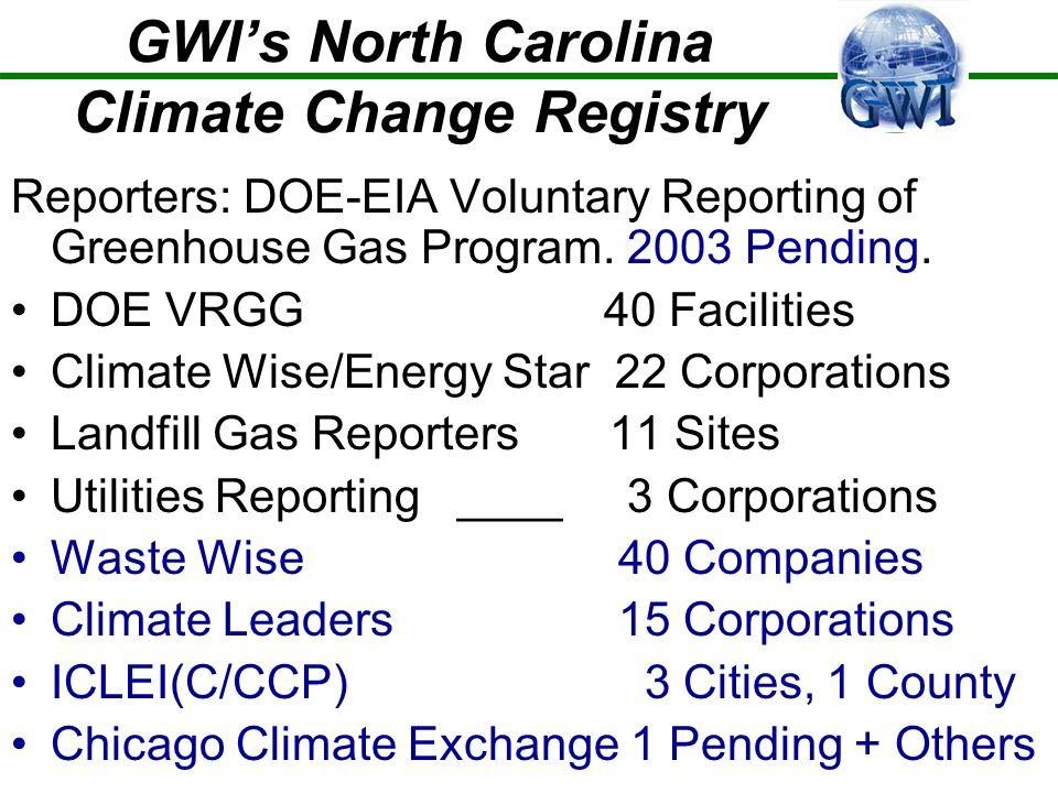 GWIs North Carolina Climate Change Registry Reporters: DOE-EIA Voluntary Reporting of Greenhouse Gas Program. 2003 Pending. DOE VRGG 40 Facilities Cli