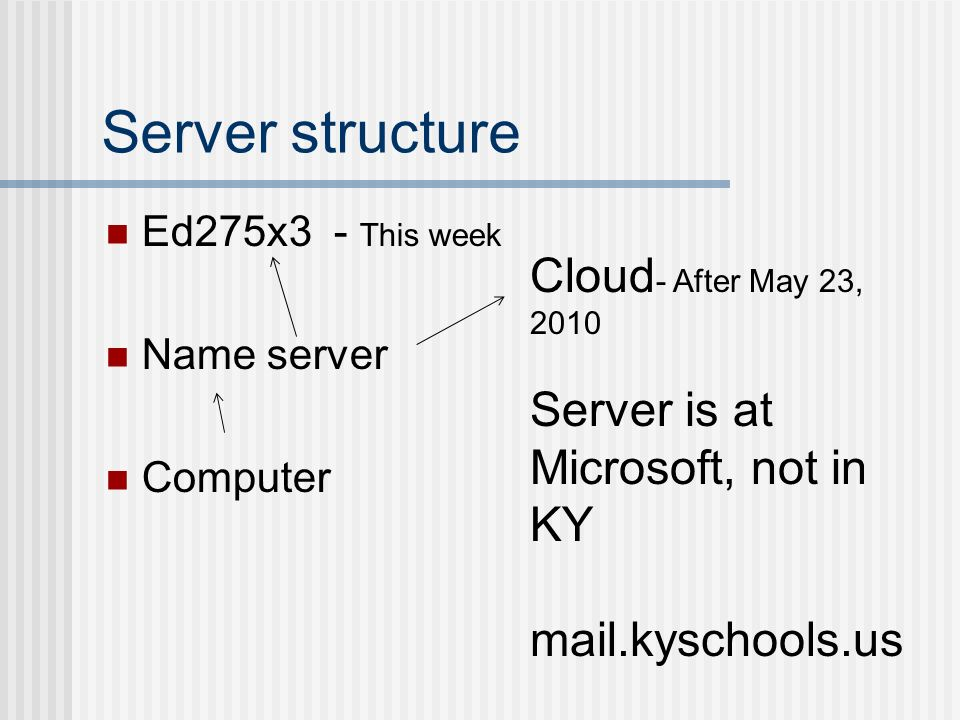 Server structure Ed275x3 - This week Name server Computer Cloud - After May 23, 2010 Server is at Microsoft, not in KY mail.kyschools.us