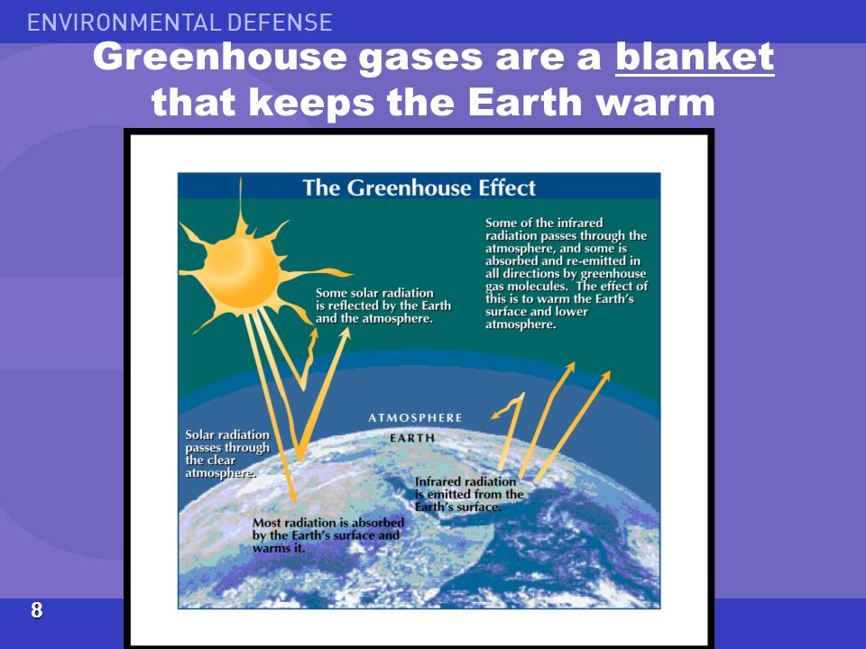 ENVIRONMENTAL DEFENSE8 Greenhouse gases are a blanket that keeps the Earth warm