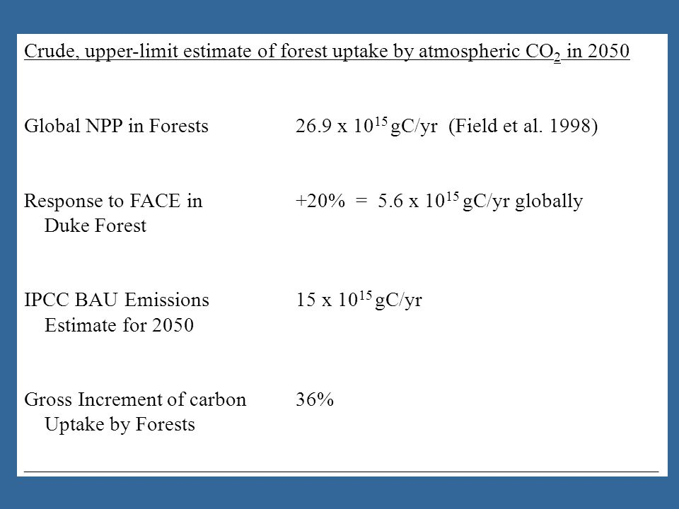 Crude, upper-limit estimate of forest uptake by atmospheric CO 2 in 2050 Global NPP in Forests26.9 x 10 15 gC/yr (Field et al.