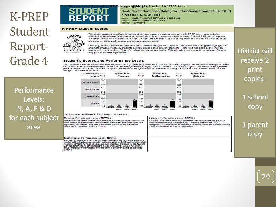 K-PREP Student Report- Grade 4 29 Performance Levels: N, A, P & D for each subject area District will receive 2 print copies- 1 school copy 1 parent c