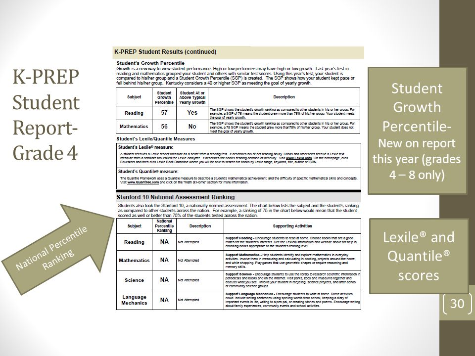 K-PREP Student Report- Grade 4 30 29 Lexile® and Quantile® scores National Percentile Ranking Student Growth Percentile- New on report this year (grad