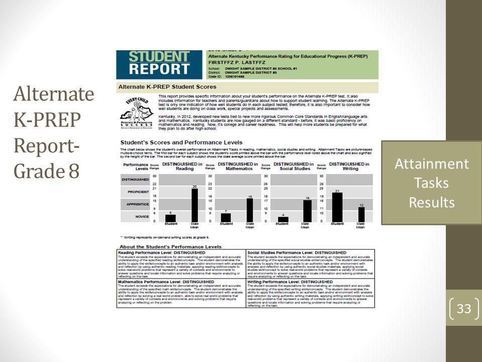Alternate K-PREP Report- Grade 8 33 Attainment Tasks Results
