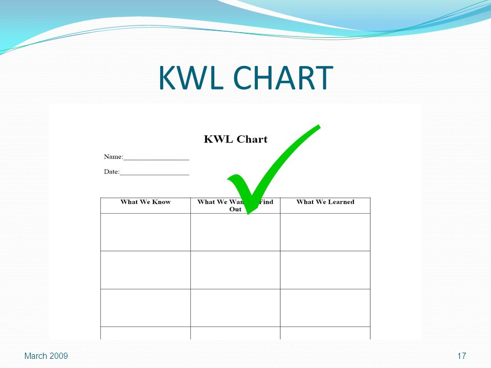 KWL CHART March 200917