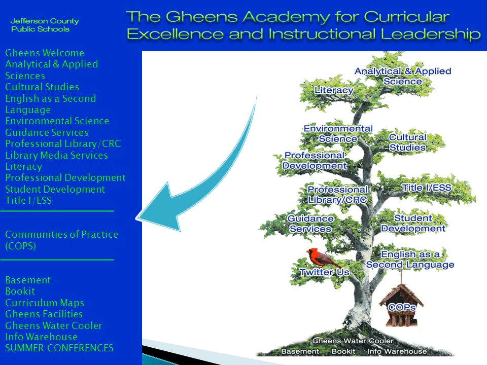 Gheens Welcome Analytical & Applied Sciences Cultural Studies English as a Second Language Environmental Science Guidance Services Professional Librar