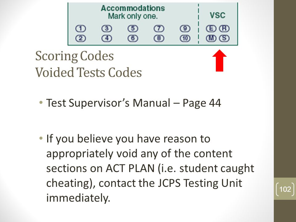 Scoring Codes Voided Tests Codes Test Supervisors Manual – Page 44 If you believe you have reason to appropriately void any of the content sections on
