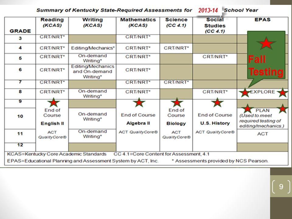 ACT PLAN (Form 32B) September 16, 2013 - September 27, 2013 39
