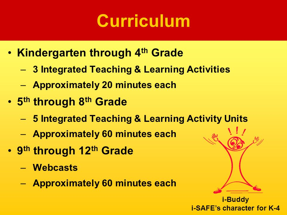 Kindergarten through 4 th Grade –3 Integrated Teaching & Learning Activities –Approximately 20 minutes each 5 th through 8 th Grade –5 Integrated Teaching & Learning Activity Units –Approximately 60 minutes each 9 th through 12 th Grade –Webcasts –Approximately 60 minutes each Curriculum i-Buddy i-SAFEs character for K-4