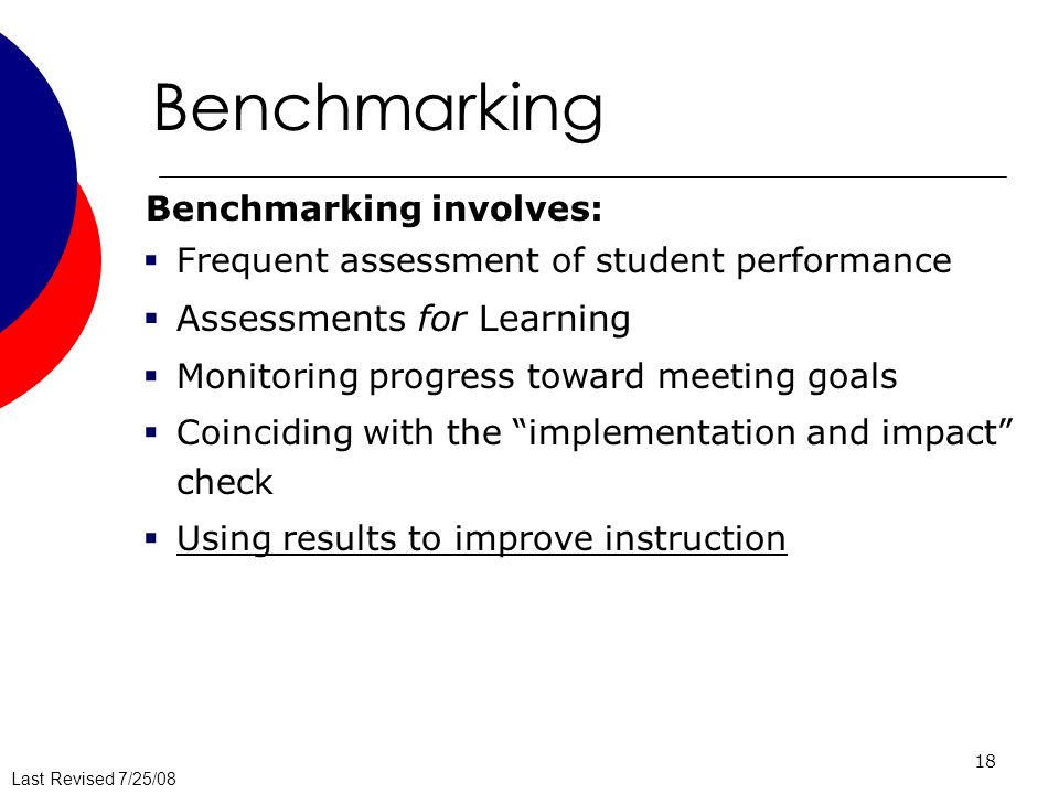 Last Revised 7/25/08 18 Benchmarking involves: Frequent assessment of student performance Assessments for Learning Monitoring progress toward meeting