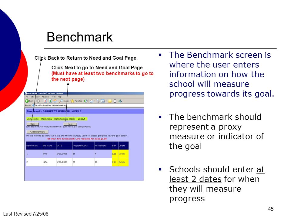 Last Revised 7/25/08 45 Benchmark The Benchmark screen is where the user enters information on how the school will measure progress towards its goal.