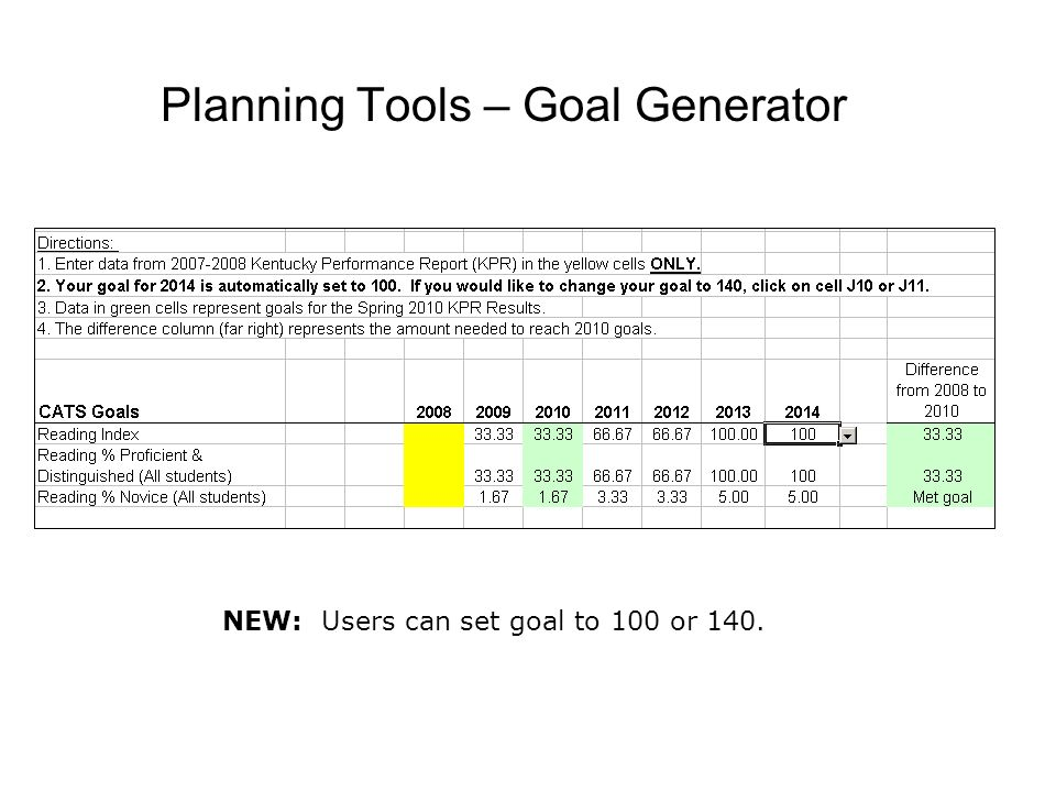 Planning Tools – Goal Generator NEW: Users can set goal to 100 or 140.